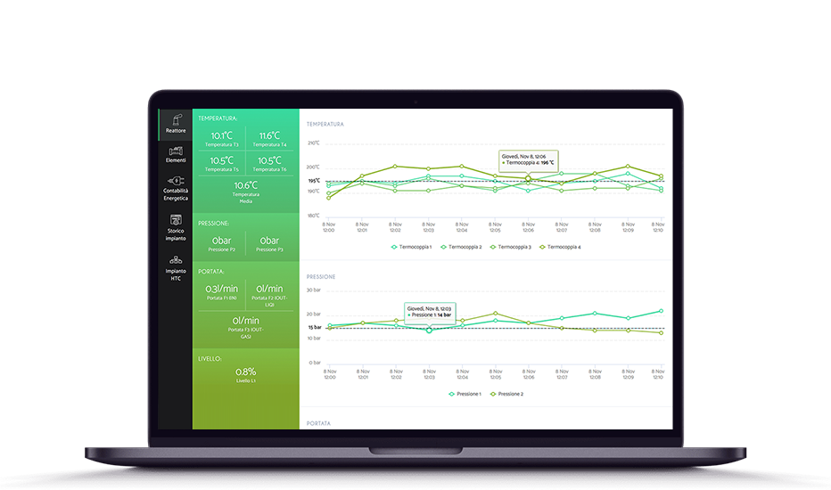 Immagine Analytics e dashboard